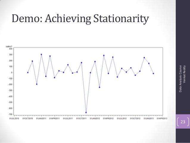 Demo: Achieving Stationarity DataAnalysisCourse VenkatReddy 23