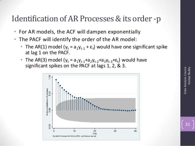 Identificationof AR Processes& its order -p • For AR models, the ACF will dampen exponentially • The PACF will identify th...