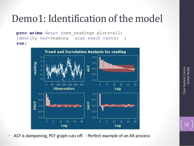 Demo1: Identification of the model • ACF is dampening, PCF graph cuts off. - Perfect example of an AR process DataAnalysis...