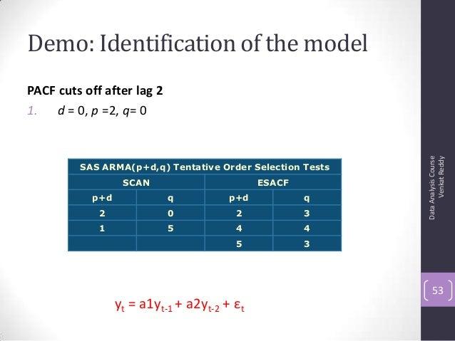Demo: Identification of the model PACF cuts off after lag 2 1. d = 0, p =2, q= 0 DataAnalysisCourse VenkatReddy 53 SAS ARM...