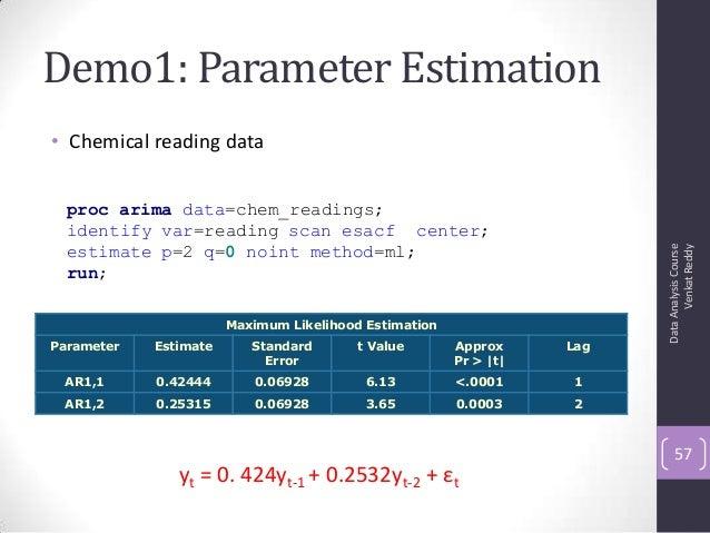 Demo1: Parameter Estimation • Chemical reading data DataAnalysisCourse VenkatReddy 57 proc arima data=chem_readings; ident...