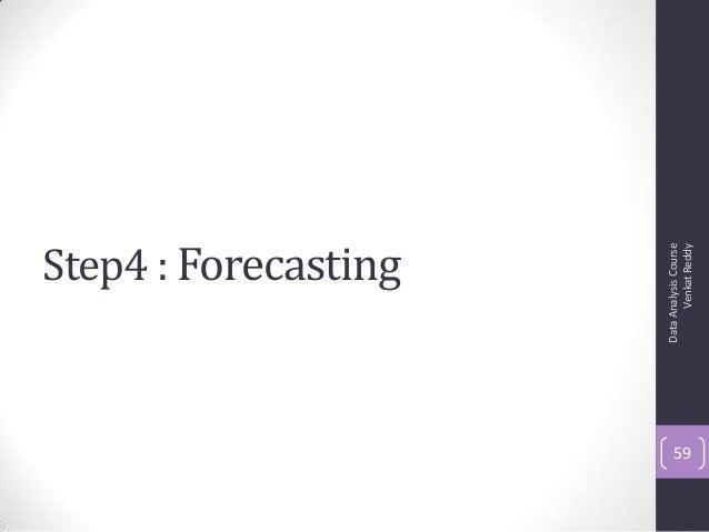Step4 : Forecasting DataAnalysisCourse VenkatReddy 59