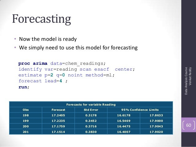 Forecasting • Now the model is ready • We simply need to use this model for forecasting DataAnalysisCourse VenkatReddy 60 ...