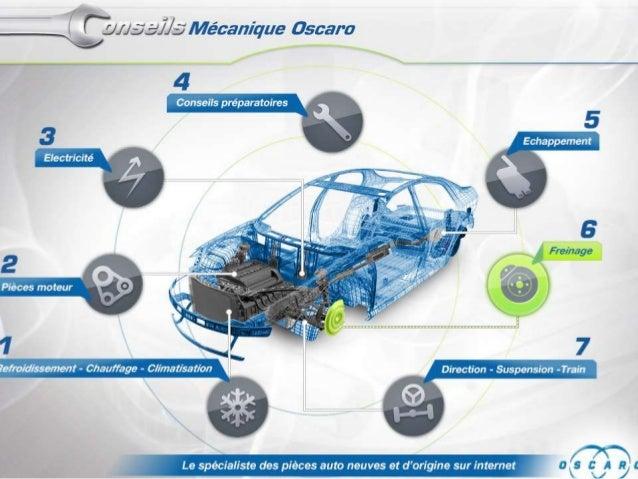 Consignes de sécurité à respecter avant toute intervention mécanique Une intervention mécanique sur un véhicule automobile...