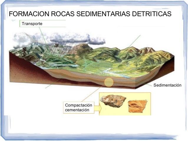 for Formacion de la roca