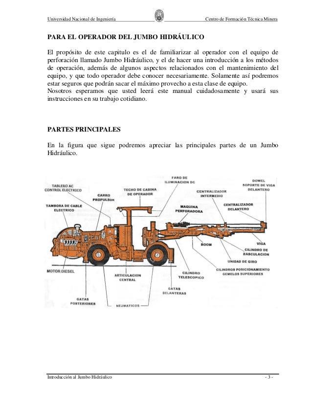 El jumbo hidraulico Slide 3