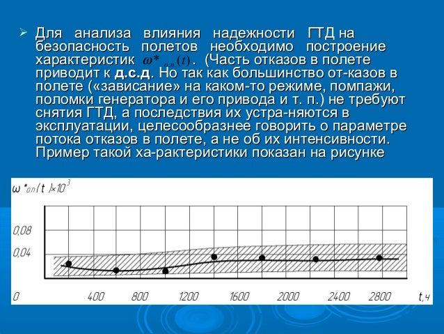   Для анализа влияния надежности ГТД на безопасность полетов необходимо построение характеристик ω * о.п. (t ) . (Часть о...
