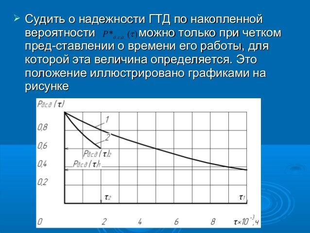   Судить о надежности ГТД по накопленной вероятности P *д.с.д. (τ ) можно только при четком представлении о времени его ...