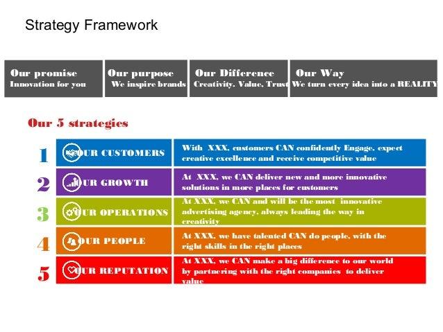 Digital Business Brand Strategy Slide 2