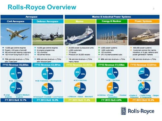 Landscape Supply Co >> Portfolio management in Rolls-Royce today