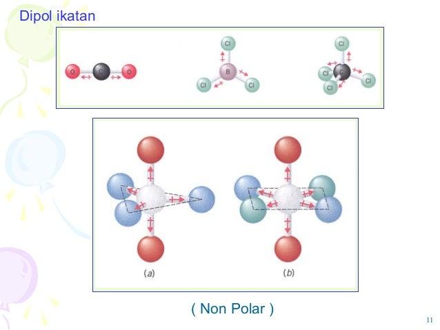 Bentuk Geometri Molekul Dari Sf6 Adalah Seputar Bentuk