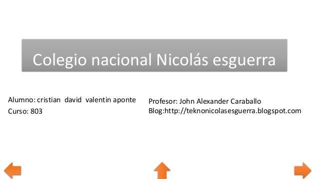 Colegio nacional Nicolás esguerra Alumno: cristian david valentin aponte Curso: 803 Profesor: John Alexander Caraballo Blo...