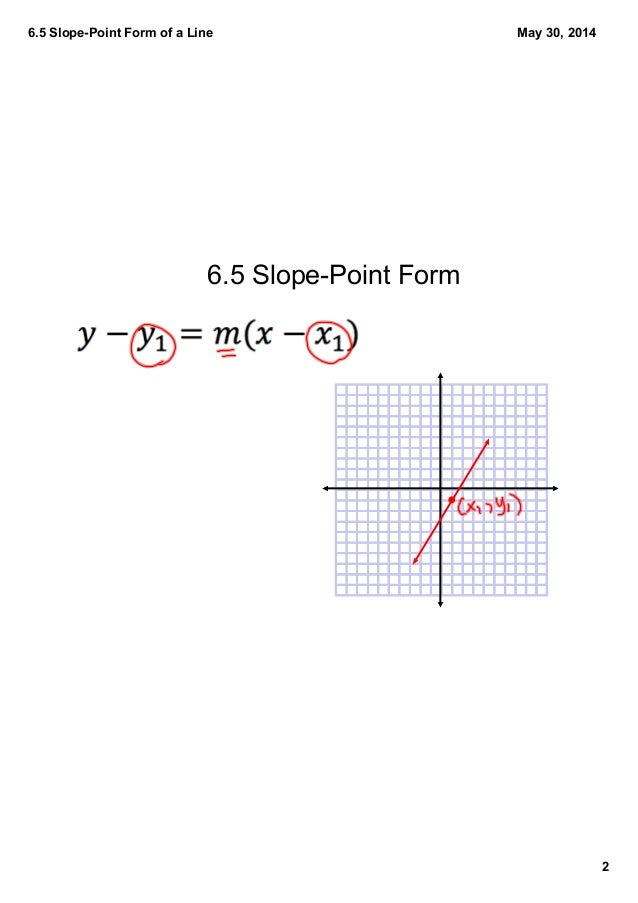how to find slope point form