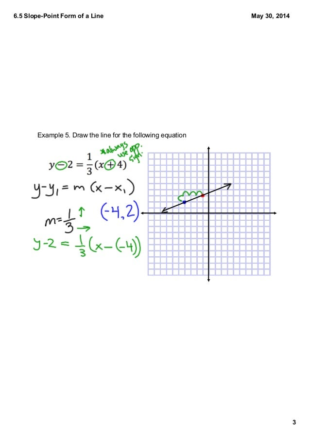 65 Slope Point Form Of A Line