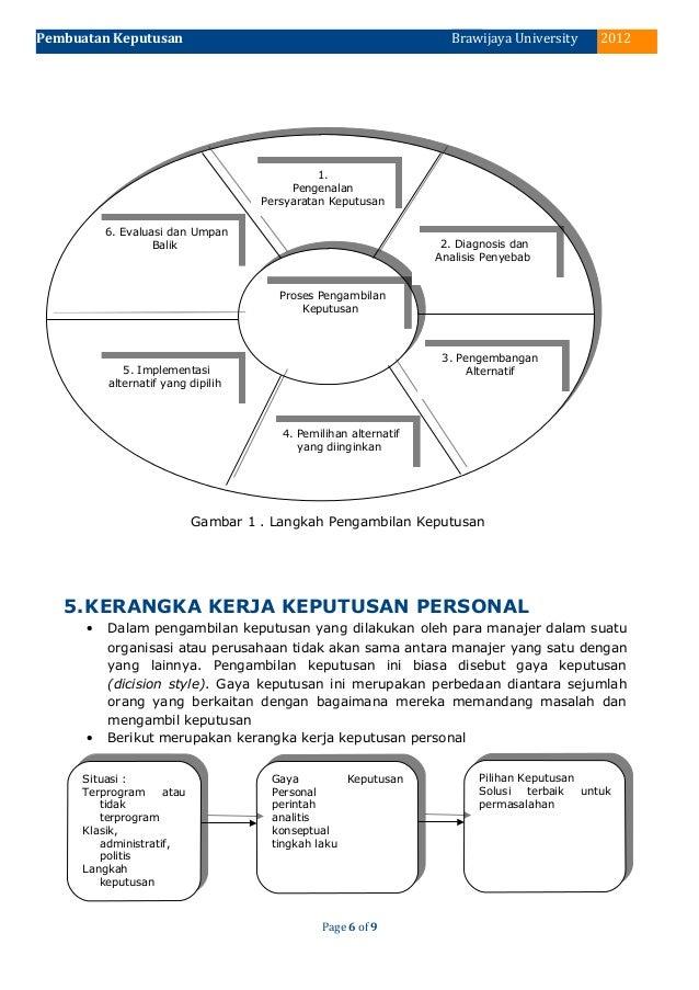 6 pembuatan keputusan diagram langkah pengambilan keputusan dalam sebuah organisasi page 5 of 9 6 ccuart Gallery