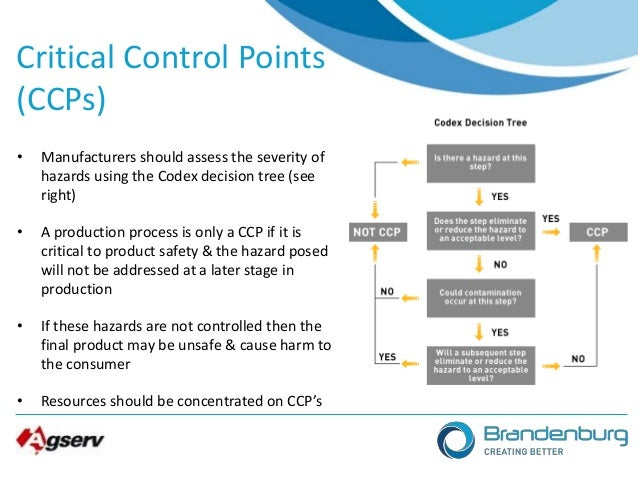 Critical Control Points For Food Safety Examples