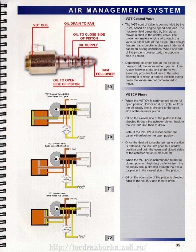03 6 0 ficm wiring diagram wiring diagram ford 6.0 parts manual 6 0 l dies egr wiring diagram 03 6 0 ficm wiring diagram