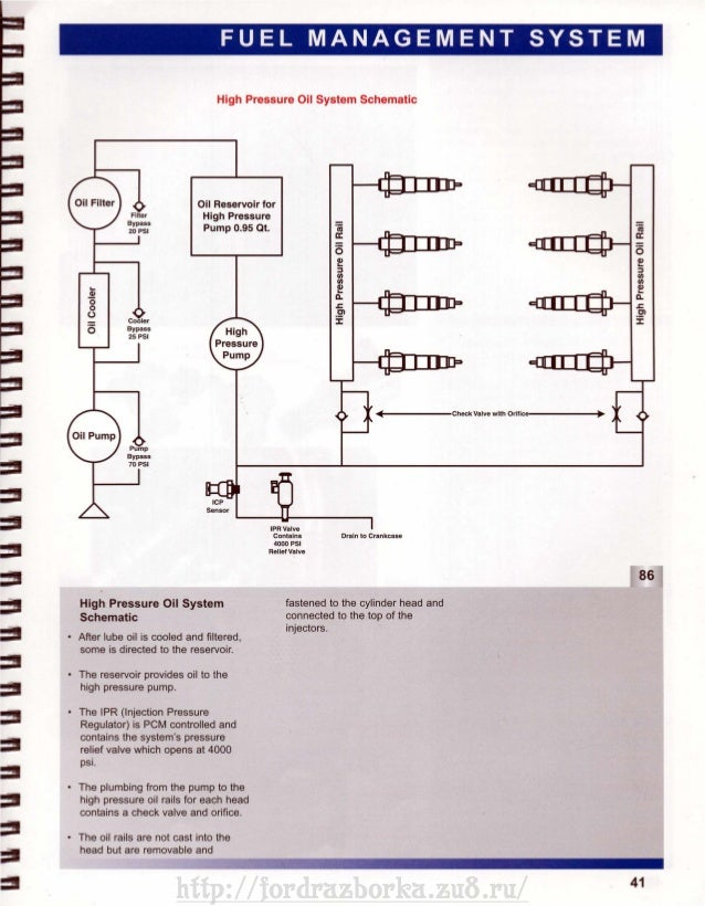 6.0 l s Ford Engine Oil System Diagram on 1999 ford expedition coil pack diagram, ford 4.6 triton engine diagram, ford 4.6 plug wire diagram, 97 ford 4.6 engine diagram, ford f-150 4.6 engine diagram, 1999 ford 4.6 engine diagram, ford 4.6 engine head diagram, 1995 cadillac deville vacuum diagram, ford 4.6 timing chain marks, ford 6.0 coolant flow diagram, 1997 ford f150 starter wiring diagram, ford 4.6 timing chain diagram,