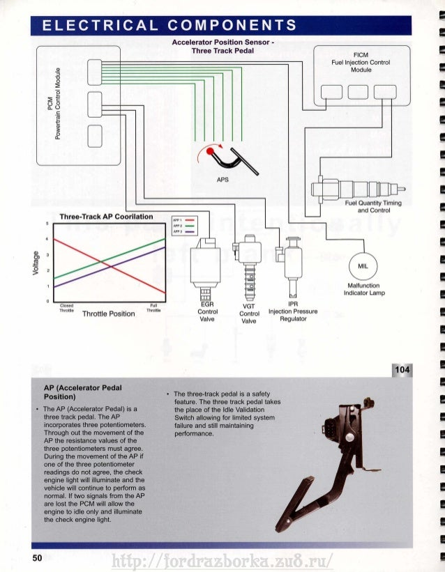 ford ficm wiring diagram 04 trusted wiring diagrams rh kroud co lly ficm wiring diagram 2004 f250 ficm wiring diagram