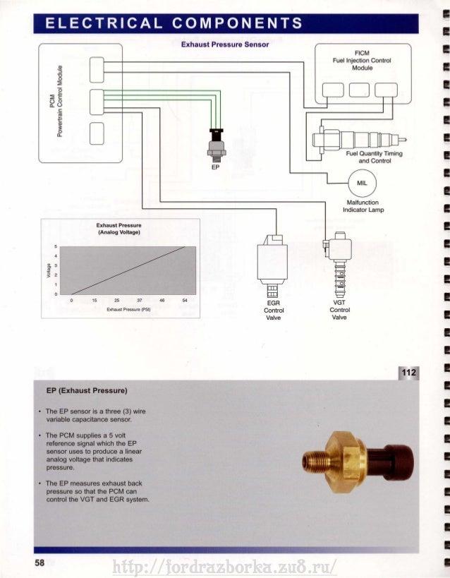 exhaust pressure control valve 6.0 powerstroke