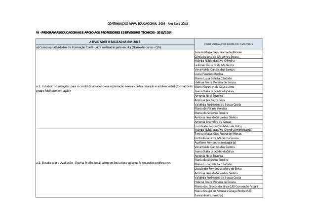 ATIVIDADES REALIZADAS EM 2013  a) Cursos ou atividades de Formação Continuada realizadas pela escola (Nome do curso - C/h)...