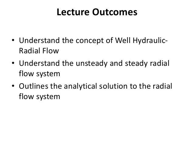 cw fetter applied hydrogeology pdf