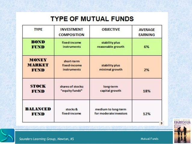 Mutual Funds and ETFs Module 6 of Family Financial Freedom