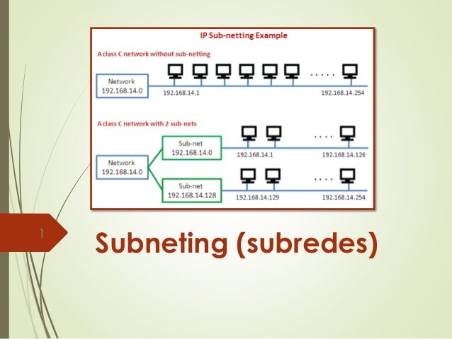 Subneting (subredes) 1