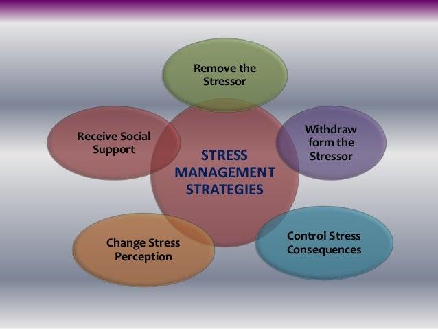 Organization Behavior TOPIC 6 : Stress