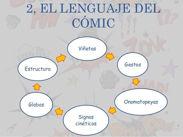 Resultado de imagen de el lenguaje del comic 6º primaria