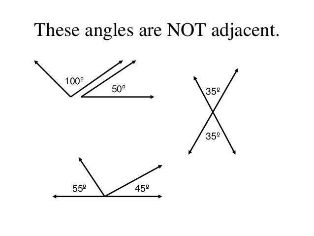 9 adjacent - DriverLayer Search EngineA Pair Of Adjacent Angles In Sports