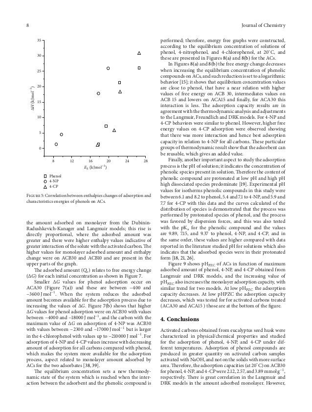 8 Journal of Chemistry 8 12 16 20 24 28 0 5 10 15 20 25 30 35 Phenol 4-NP 4-CP ΔH(kJmol−1 ) ES (kJmol−1 ) Figure 5: Correl...