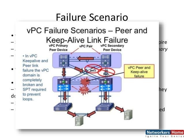 VPC PPT @NETWORKERSHOME