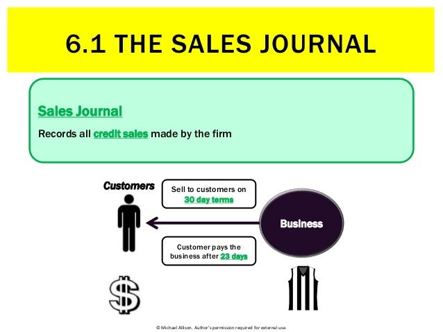 61 the sales journal 61 the sales journal 2 ccuart Image collections