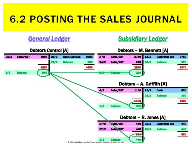 62 posting the sales journal 14 ccuart Choice Image