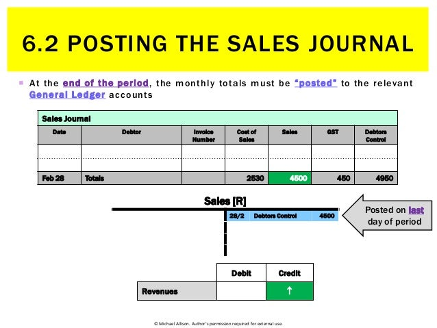 62 posting the sales journal ccuart Image collections