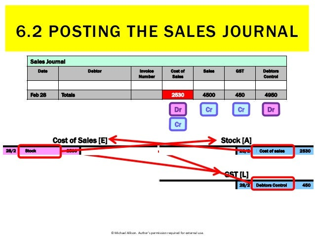 62 posting the sales journal salesgst 4950 6 ccuart Choice Image