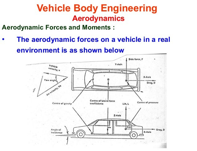 Vehicle Body Engineering Aerodynamics