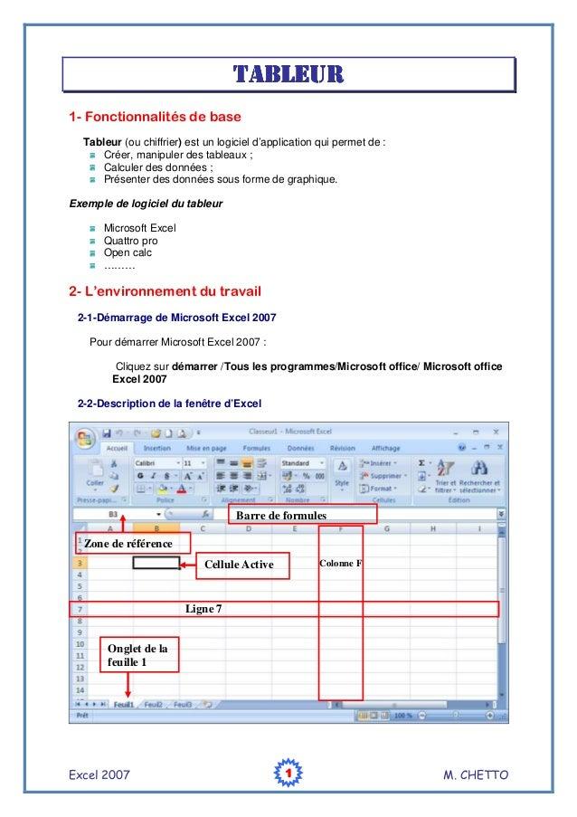 Excel 2007 M. CHETTO1111 TABLEURTABLEURTABLEURTABLEUR 1- Fonctionnalités de base Tableur (ou chiffrier) est un logiciel d'...