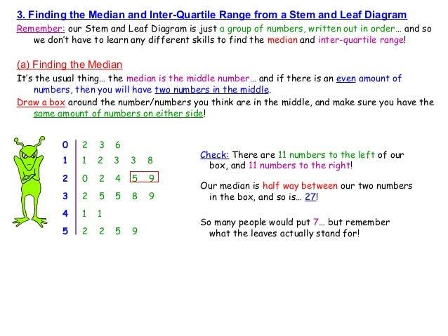 Stem and leaf diagrams 6 3 finding the median and inter quartile range ccuart Images