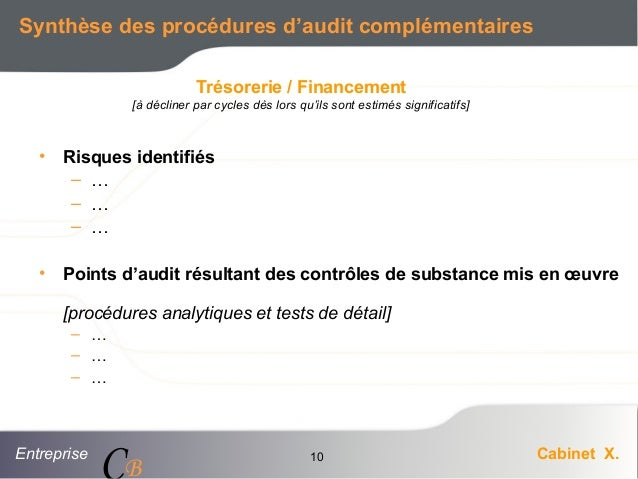 Entreprise Cabinet X. CB 10 Synthèse des procédures d'audit complémentaires • Risques identifiés – … – … – … • Points d'au...