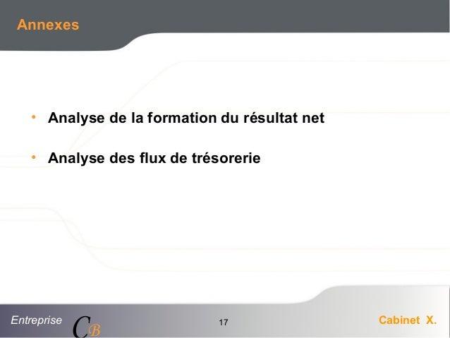 Entreprise Cabinet X. CB 17 Annexes • Analyse de la formation du résultat net • Analyse des flux de trésorerie