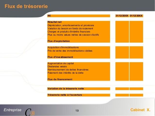 Entreprise Cabinet X. CB 19 Flux de trésorerie K€ 31/12/20XX 31/12/20XX Résultat net Dépréciation, amortissements et provi...