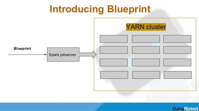 Introducing Blueprint YARN cluster Blueprint Spark jobserver
