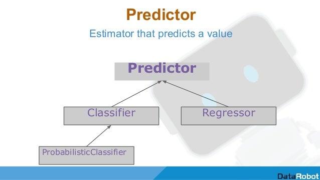 Predictor Estimator that predicts a value ProbabilisticClassifier Predictor Classifier Regressor