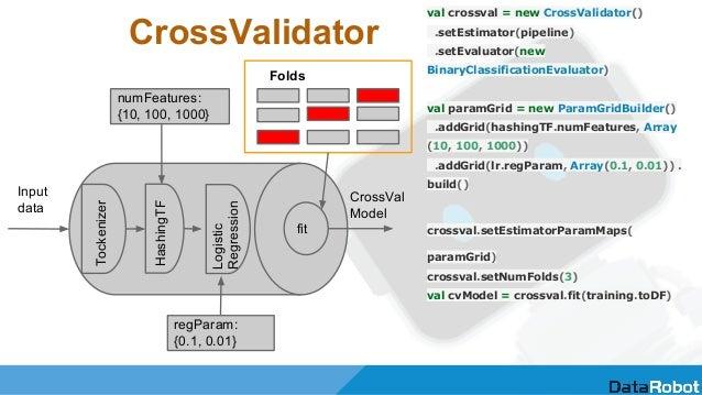 CrossValidator val crossval = new CrossValidator() .setEstimator(pipeline) .setEvaluator(new BinaryClassificationEvaluator...