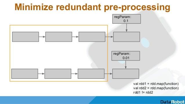 Minimize redundant pre-processing regParam: 0.1 regParam: 0.01 val rdd1 = rdd.map(function) val rdd2 = rdd.map(function) r...
