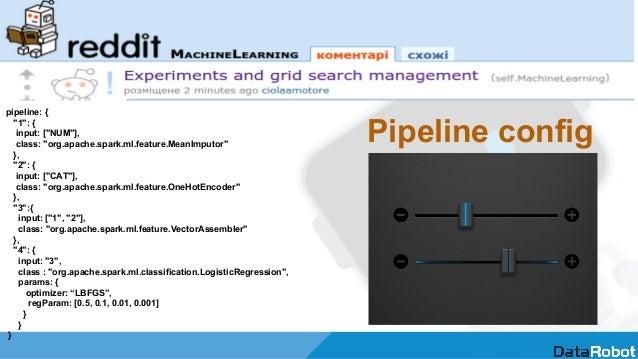 "Pipeline config pipeline: { ""1"": { input: [""NUM""], class: ""org.apache.spark.ml.feature.MeanImputor"" }, ""2"": { input: [""CAT..."