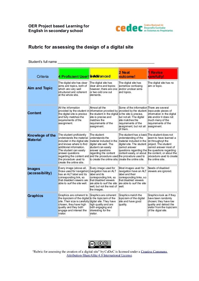 OER Project based Learning for English in secondary school Rubric for assessing the design of a digital site Student's ful...