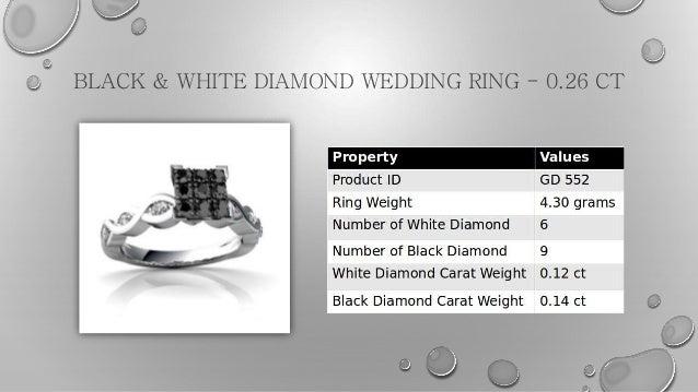 Black & White diamond Wedding Ring Slide 2